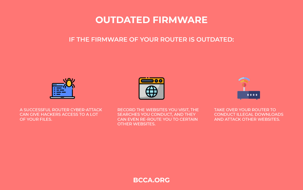 Outdated Firmware