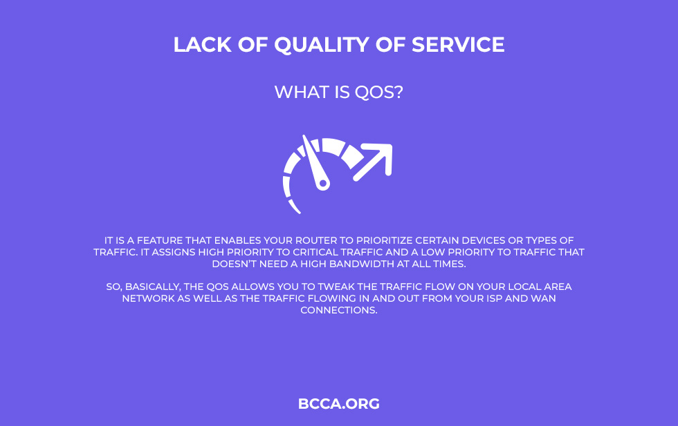 Lack of Quality of Service (QoS)