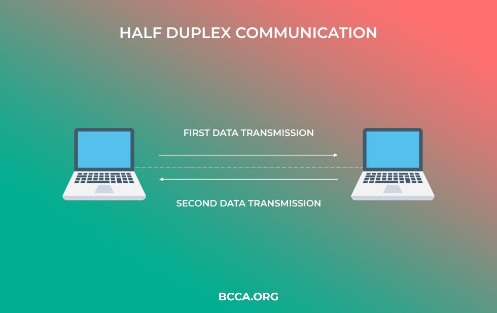Half-Duplex Communication